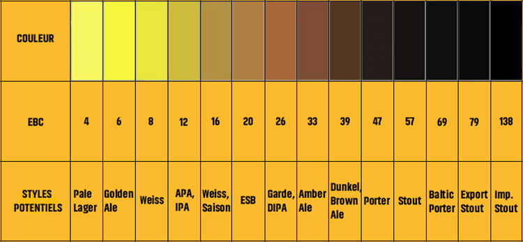 beer color-min